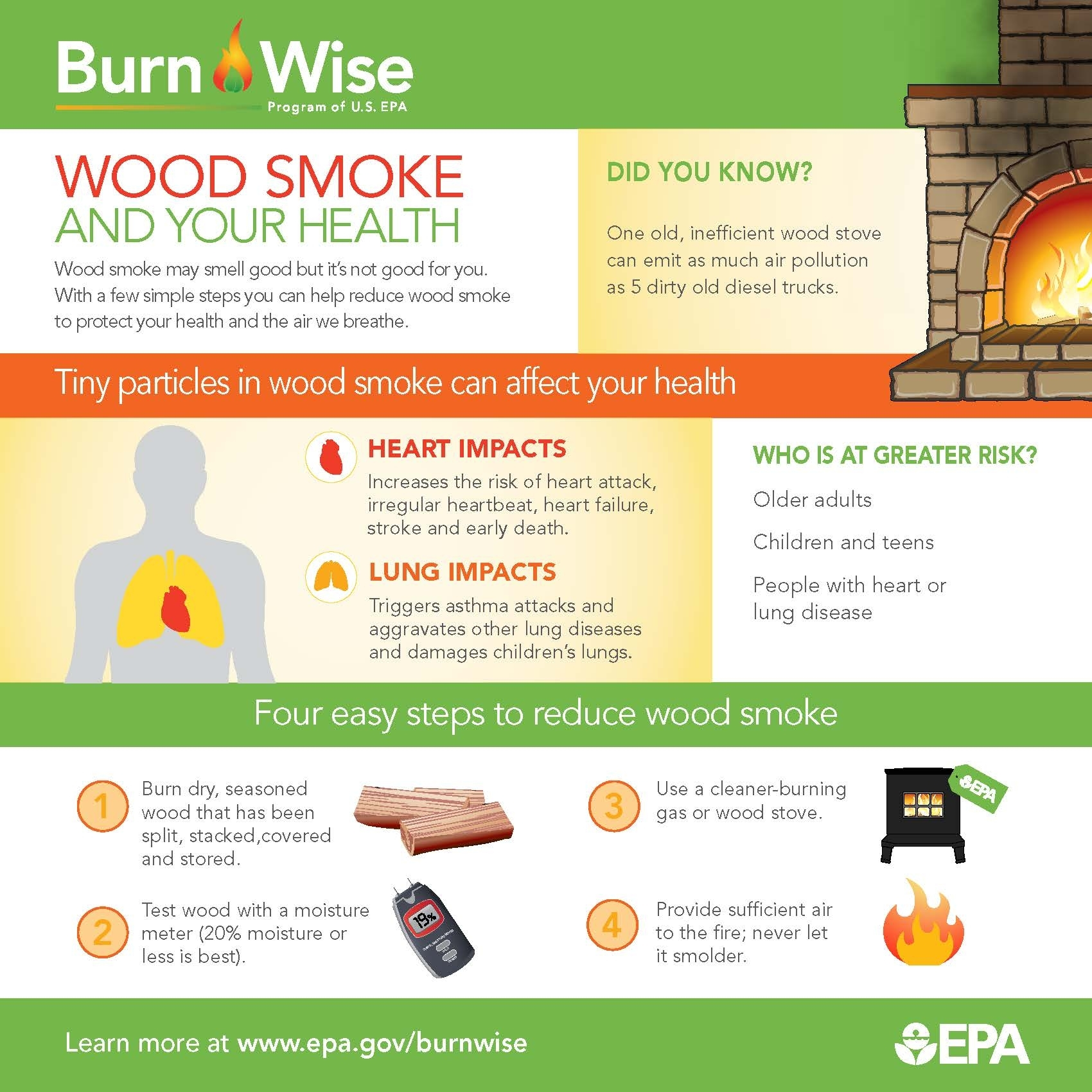 Wood Smoke and Your Health | Burn Wise | US EPA