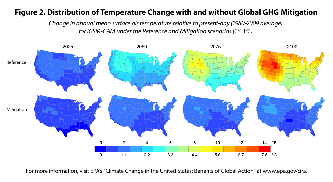 Climate Action Benefits Methods Of Analysis Climate Change In The