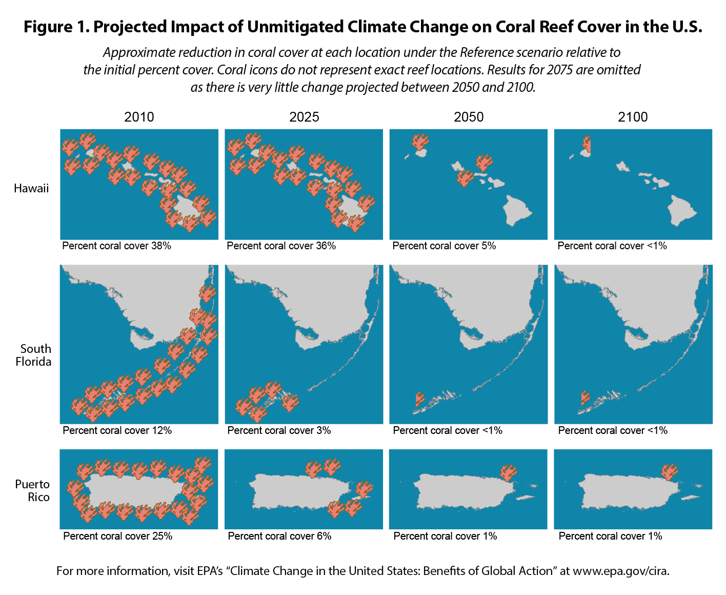 Climate Action Benefits: Coral Reefs | Climate Change in