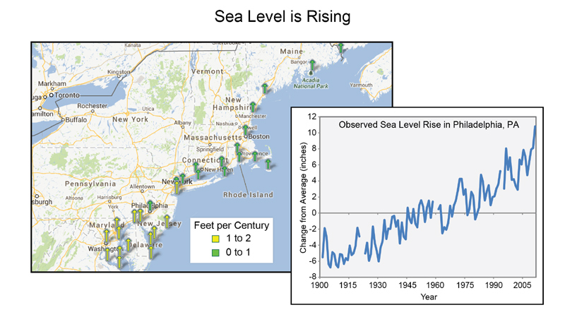 Effects of heavy rainfall on human settlement