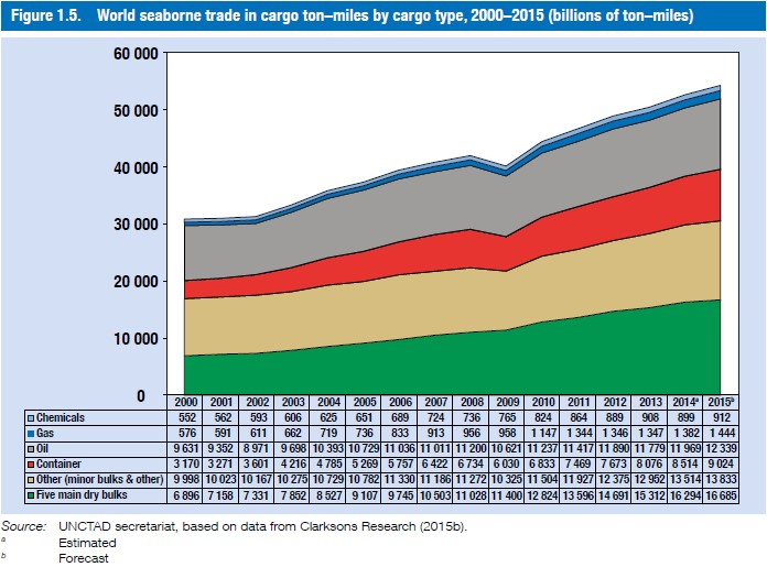international trade and us economy