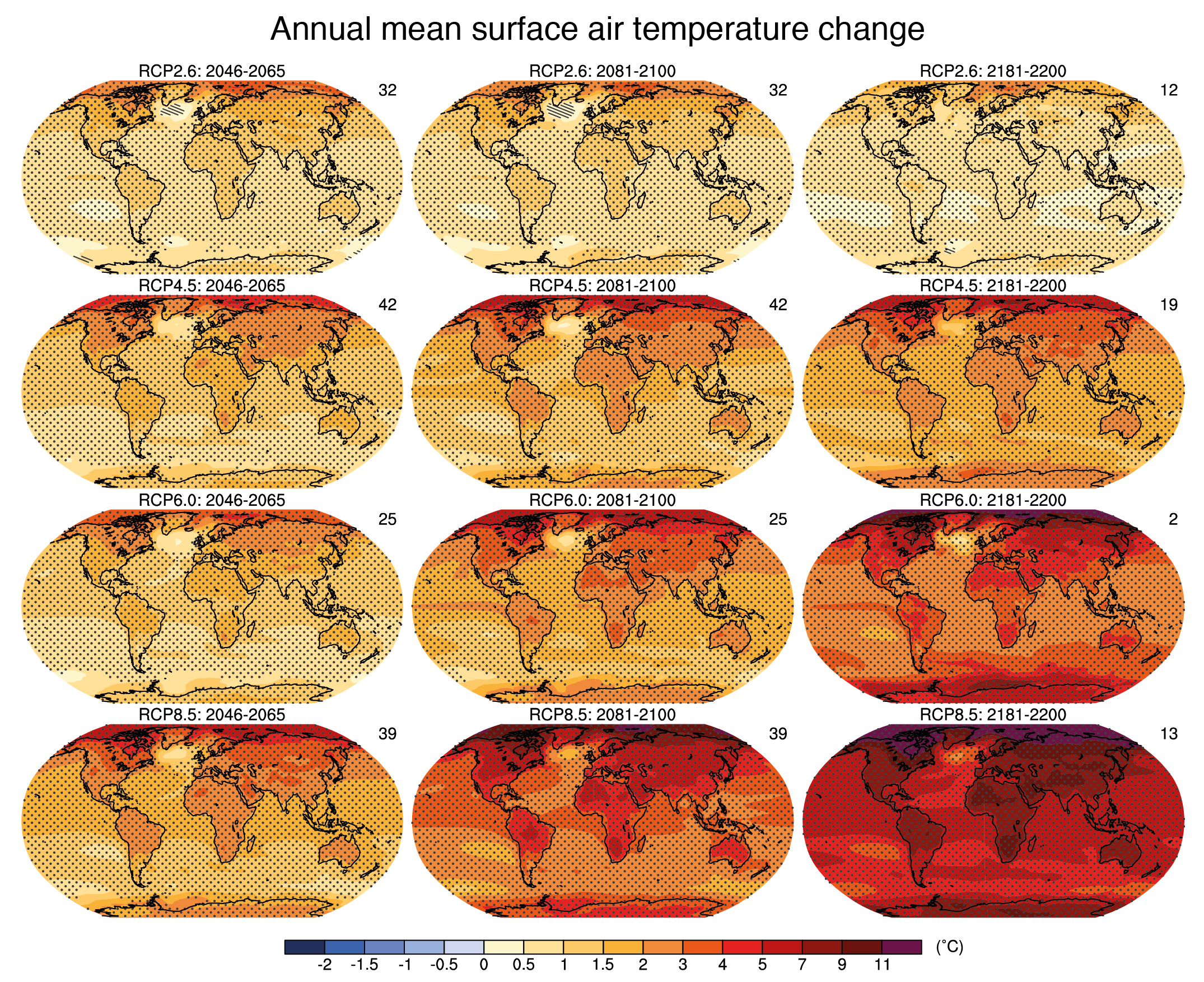 Future of Climate Change Climate Change Science – How the World Map Has Changed