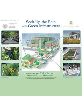 Soak Up the Rain Customizable Green Infrastructure Poster
