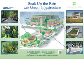 Soak Up the Rain Green Infrastructure Poster