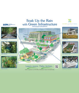 Green Infrastructure Poster