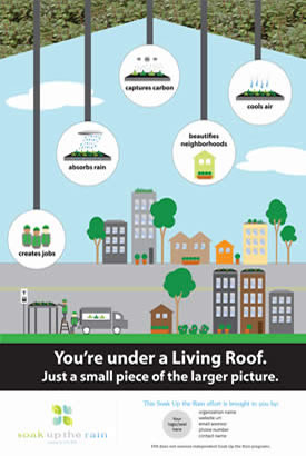 Soak Up the Rain Customizable Green Roof - Living Roof Poster