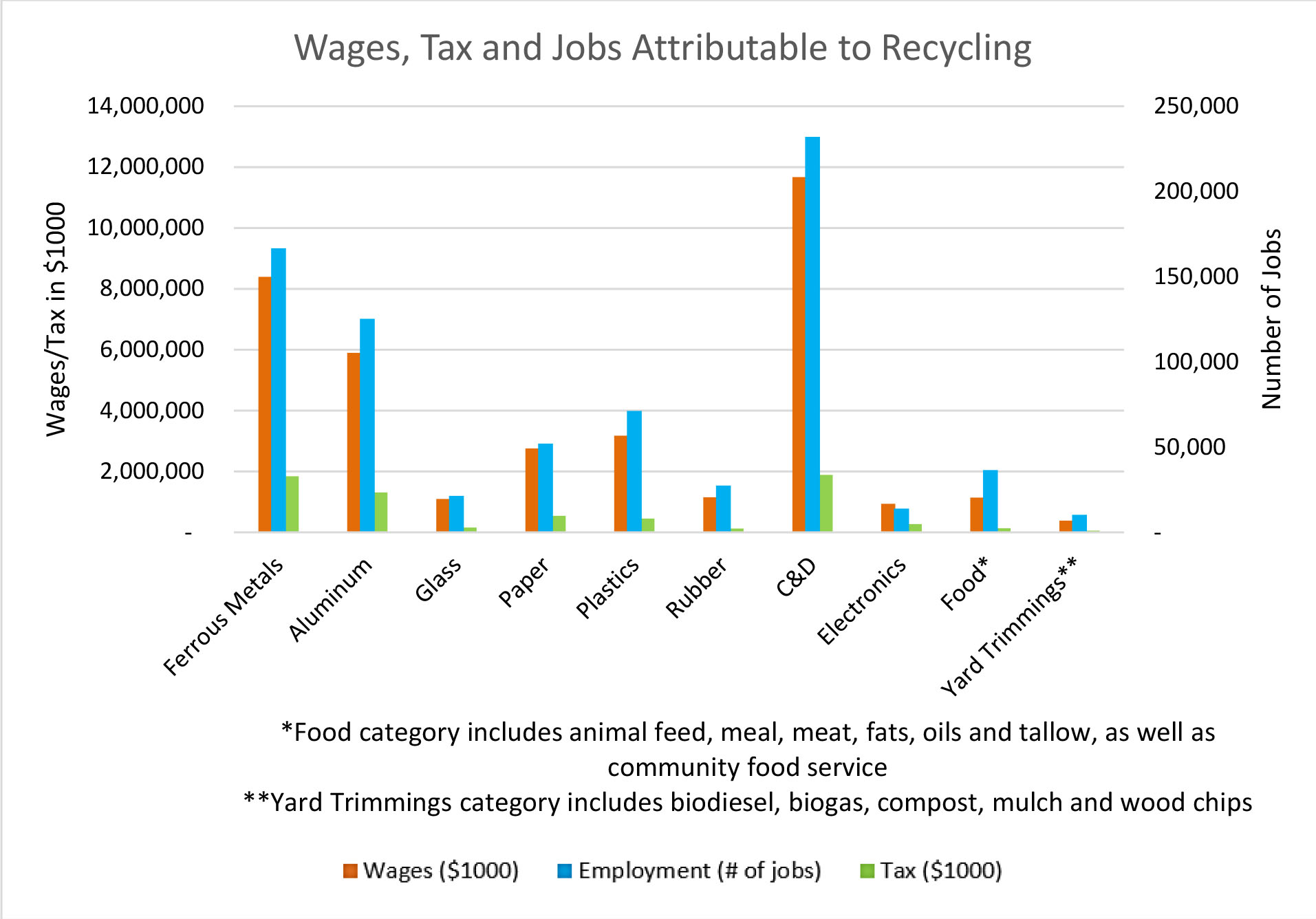 Recycling economic information rei report sustainable key findings of the 2016 rei report nvjuhfo Images