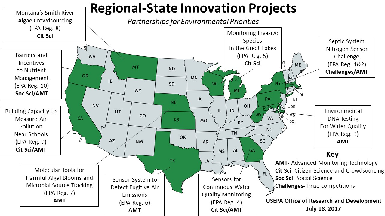 2017 Regional State Innovation Projects Innovation At