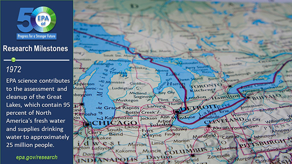 1972-EPA science contributes to the assessment and clean-up of the Great Lakes, which contain 95 percent of North America's fresh water and supplies drinking water to approximately 25 million people. The Great Lakes shown on a map of the U.S. and Canada.