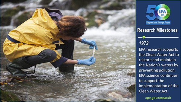 1972-EPA research supports the Clean Water Act to restore and maintain the nation's waters by preventing pollution. EPA science continues to support the implementation of the Clean Water Act. Scientist taking a water sample from a forest stream.
