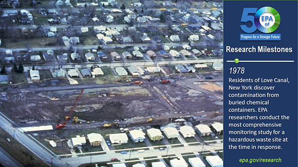 1978-Residents of Love Canal, NY, discover contamination from buried chemical containers. EPA researchers conduct the most comprehensive monitoring study for a hazardous waste site at the time in response. Aerial image of neighborhood in Love Canal, NY.