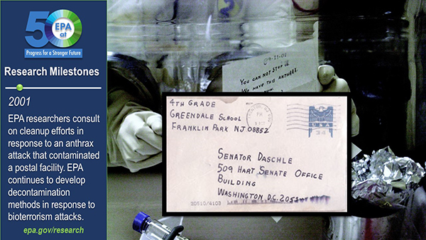 2001-EPA researchers consult on cleanup efforts in response to an anthrax attack that contaminated a postal facility. EPA continues to develop decontamination methods in response to bioterrorism attacks. Envelope containing anthrax spores sent to Congress