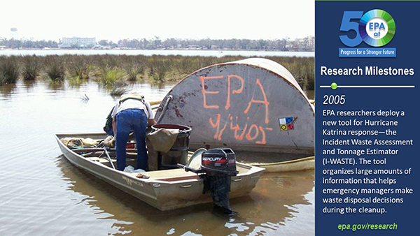 2005-EPA researchers deploy a new tool for Hurricane Katrina response—the Incident Waste Assessment and Tonnage Estimator (I-WASTE). The tool organizes large amounts of information that helps emergency managers make waste disposal decisions.
