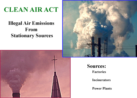 graphic of Clean Air Act violations