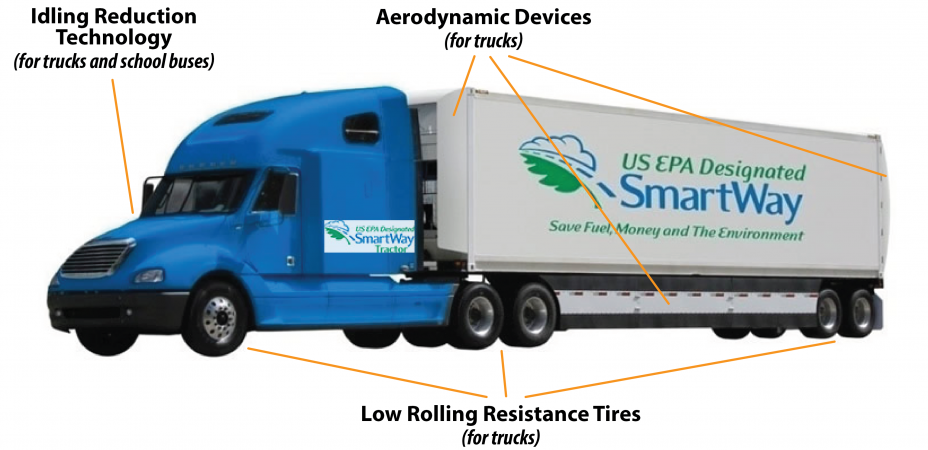 smartway-truck-aerodynamic-devices