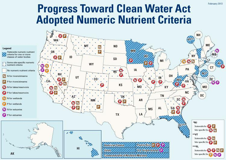 Summary Of Numeric Criteria Development For Nitrogen And Phosphorus Pollution In The United States