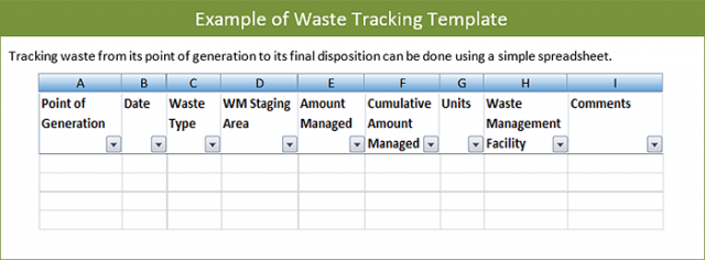 Waste Management Benefits Planning And Mitigation