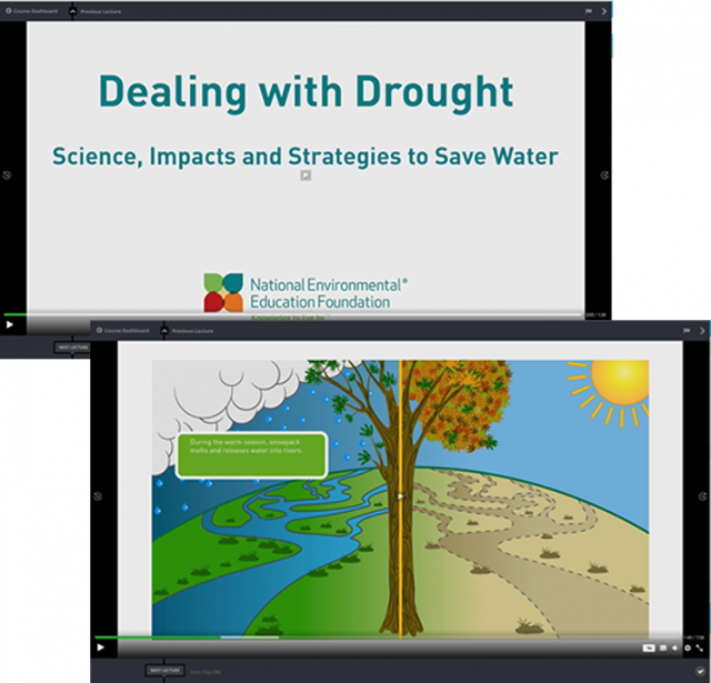 Screen captures from Dealing with Drought module.