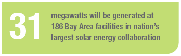 31 megawatts will be generated at 186 Bay Area facilities in nation's largest solar energy collaboration