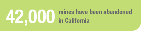 42,000 mines have been abandoned in California