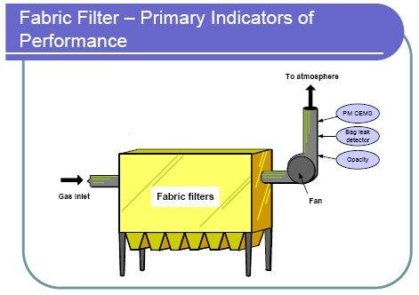 epa membrane filtration guidance manual pdf