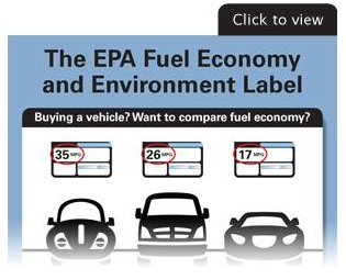 click to view fuel economy label
