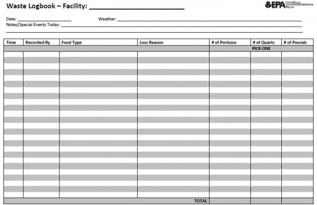 this is a screenshot of what the paper waste tracking log looks like
