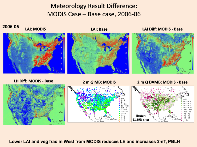 Image showing improvements made in land surface processes using MODIS vegetation