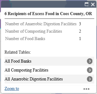 This is a screen shot of the pop up box for the excess food recipients in Coos County, Oregon.