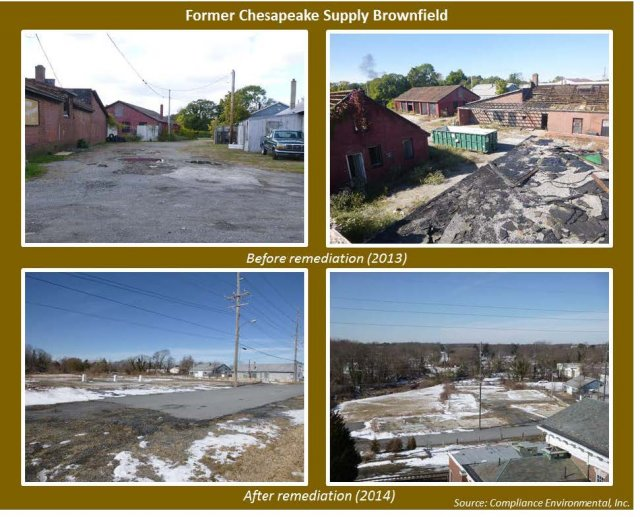 Former Chesapeake Supply Brownfield Site before and after remediation