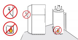 Electrical outlet with a refrigerator plugged in and a gas water heater with open flame source with superimposed red Do Not symbols