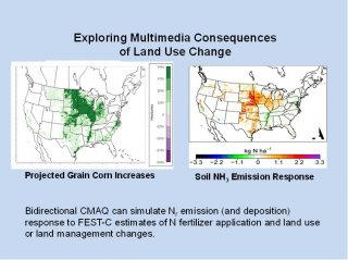 Changes in CMAQ representation of model processes due to land use changes