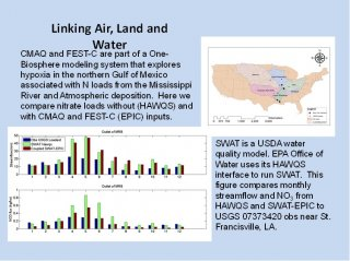 The One-Biosphere system includes CMAQ and FEST-C
