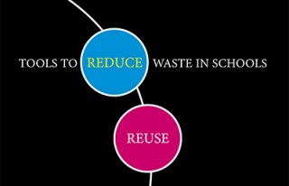 Tools to Reduce Waste in Schools
