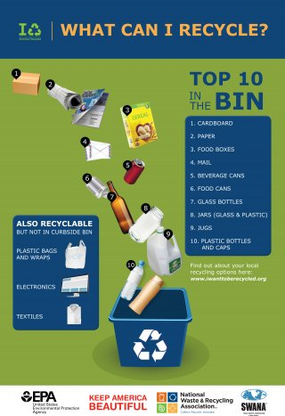 This infographic is called the Top 10 in the Bin. It shows the top 10 items that you can recycle, including cardboard, paper, food boxes, mail, beverage cans, food cans, glass bottles, glass and plastic jars, jugs, and plastic bottles and caps.
