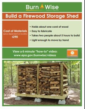 Flyer decribing how to build a firewood storage shed that holds about a cord of wood for $290.