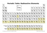 Periodic Table Radioactive Isotopes